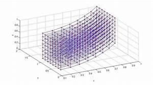 MATLAB MESH GENERATION - Computational Fluid Dynamics is ...