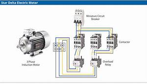 Industrial Control Basics  Part 1