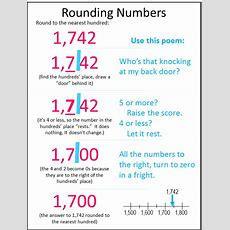 My Clever Endeavors Favorites For Friday Rounding Numbers