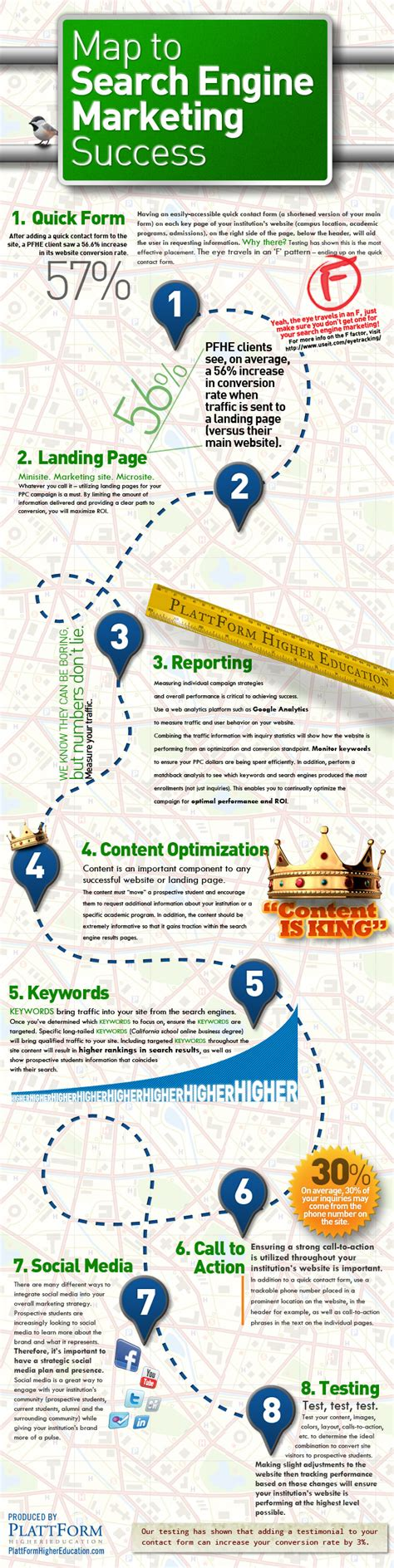 Search Engine Marketing by Map To Search Engine Marketing Success Infographic
