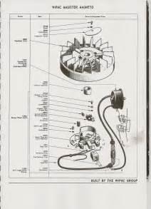 similiar race engines ignition system diagram keywords ignition wiring diagram for scag wiring engine diagram