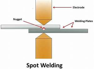What Are The Differences Between Projection Welding And