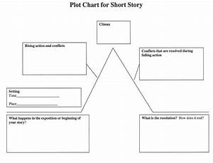 Activity 1 - Plot Outline