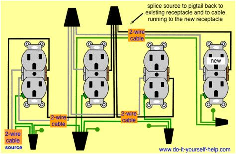 Wiring Diagrams Add New Receptacle Outlet