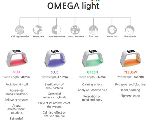 led red light therapy spider veins omega light therapy customized led therapy aeon medical