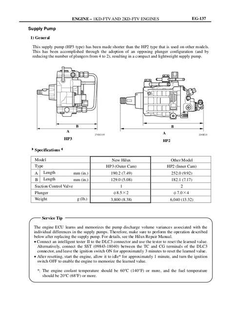 manual engine 1 2kd ftv toyota sistema comnon rail