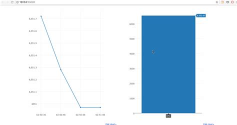 track bitcoin prices    graph  python