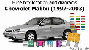 Fuse Box Location And Diagrams  Chevrolet Malibu  1997