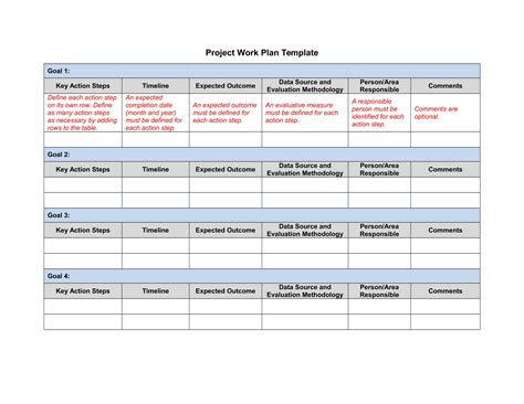 project action plan examples docs  examples