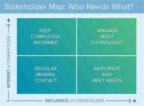 stakeholder analysis  mapping  started smartsheet