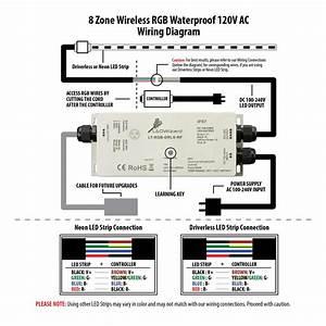 120v Ac 8 Zone Wireless Waterproof Rgb Controller