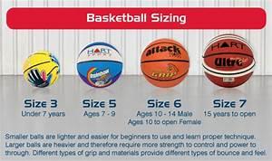 Basketball Information | Hart Sport New Zealand