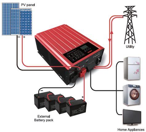 Выбираем солнечные батареи и инверторы контроллеры и аккумуляторы. статья журнал forumhouse