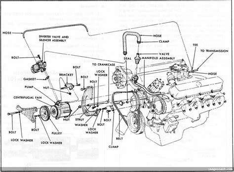 Air Pump Vacuum Line