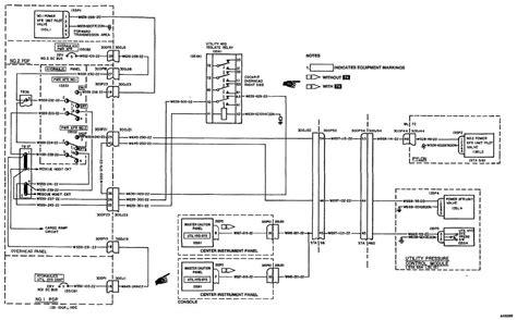 schematic hydraulic system the wiring diagram