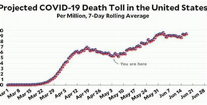 Cdc Covid Deaths Million Half Project Covid19
