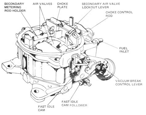 Edelbrock Carb Diagram Engine Wiring