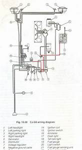 Wiring Amp Meter - The Cj2a Page Forums