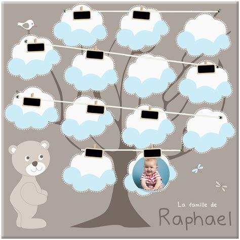 chambre bleu et gris arbre généalogique avec des nuages pour décorer la chambre