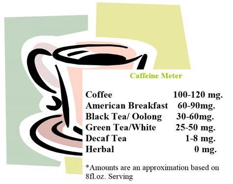 Lipton Tea Caffeine Vs Coffee