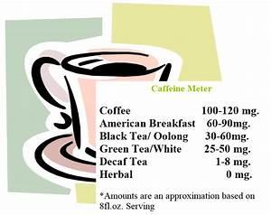 Tea Caffeine Comparison Chart Lipton Tea Caffeine Vs Coffee