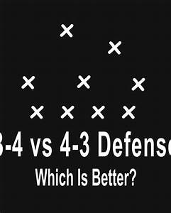 Offensive And Defensive Football Positions Explained