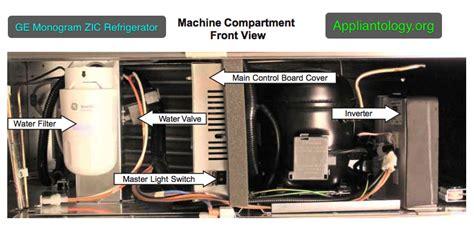 ge monogram zic refrigerator machine compartment anatomy  appliantology gallery