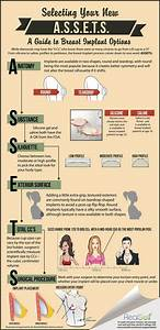 Realself Guide On Choosing The Right Style And Size Of