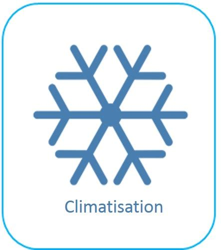 bureau d 233 tude climatisation et chauffage catrybayart