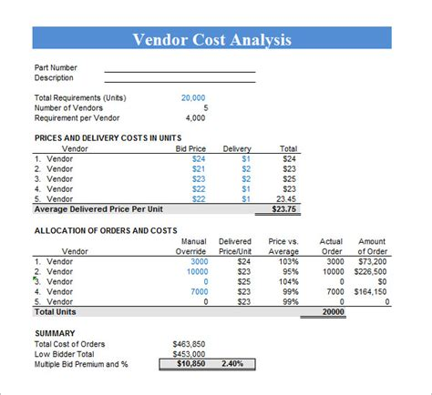 cost analysis template excel 17 cost analysis sles sle templates