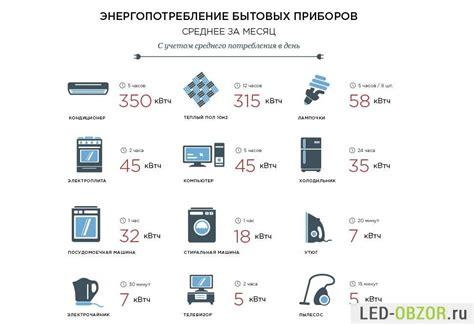 Класс энергопотребления – расшифровываем маркировки