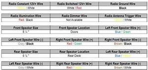 97 Civic Radio Wiring Diagram