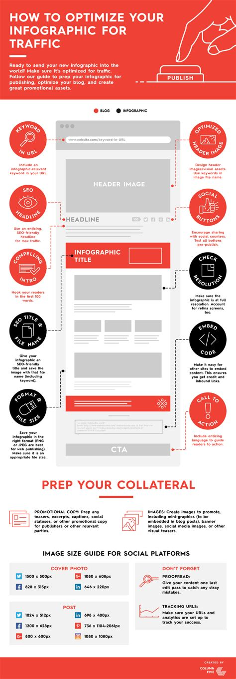 Checklist How Optimize Your Infographic For Seo