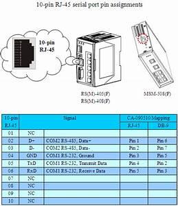 Home  U0026gt  Product U0026gt  Solutions  U0026gt  Industrial Ethernet Switch