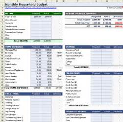 Monthly Budget Excel Spreadsheet Household Budget Worksheet For Excel