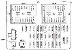 98 Jeep Cherokee Sport Fuse Panel Diagram