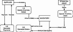 Thapar University 2009 M C A Ca010   System Analysys