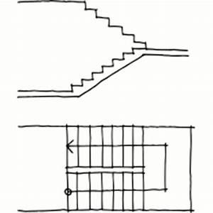 Výpočet schodiště vzorce