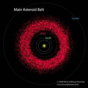 39 best Main Asteroid Belt & Ceres images on Pinterest