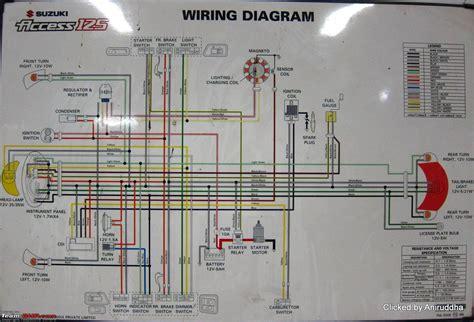 Wiring Diagrams Indian Two Wheelers Team Bhp