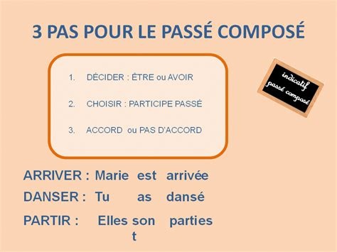 Passe Compose Resume by 2 Eso Travaillons Le Fran 231 Ais R 233 Sum 233 De L Explication Du Pass 233 Compos 233