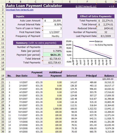 auto loan calculator  vertexcom