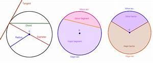 Circles  Diameter  Chord  Radius  Arc  Tangent  Examples