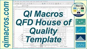 qfd house  quality template  excel youtube