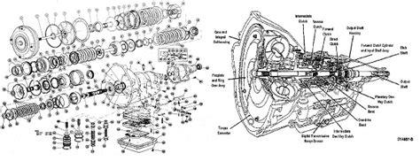 Ford C4 Transmission Parts Diagram