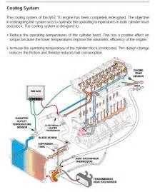 bmw e46 gearbox warning light - Phillips 66 Gas Pump Wayne