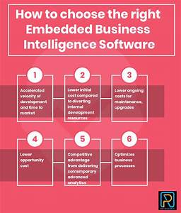 How To Select The Best Embedded Business Intelligence