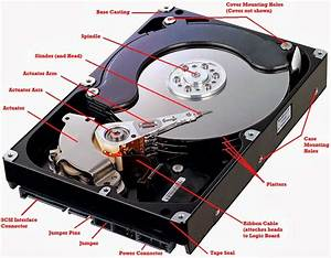 Wiring Diagram For Internal Hard Drive