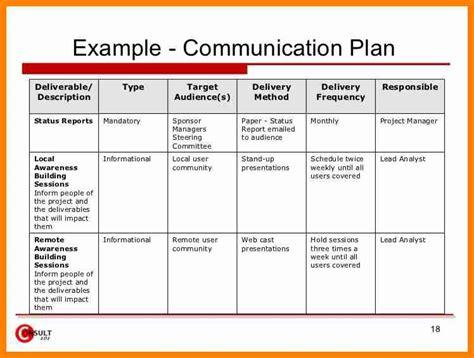 communication plan template communication plan template template business
