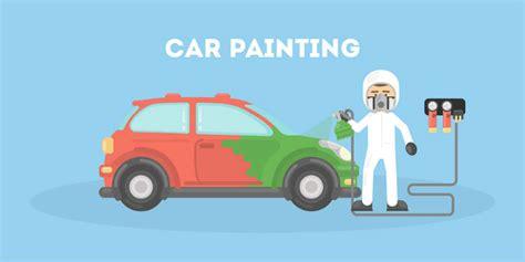 10 Best Automotive & Car Paints